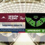 Se creará la Superintendencia de Protección de Datos Personales, tras aprobación de ley en la Asamblea Nacional
