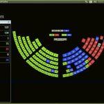 Asamblea Nacional condena suscripción del convenio del Ciadi por parte de Guillermo Lasso